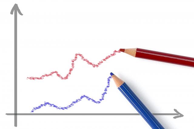 株の買い増しのタイミングとは?計算方法もチェック!